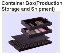Container box for production storage and shipment